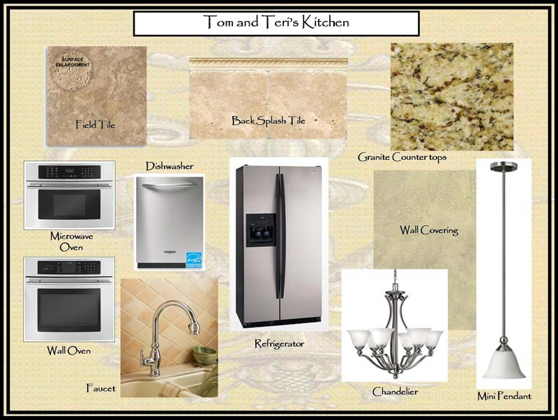 Kitchen Materials Amazing Kitchens Patterson Decorating Group Portfolio Inspiration